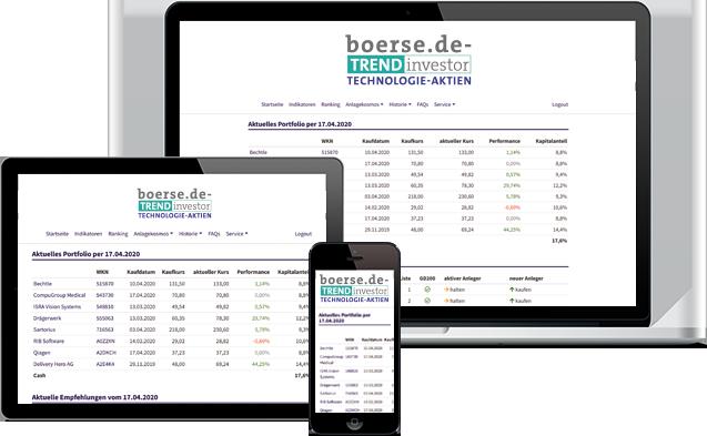 boerse.de-Trendinvestor Technologie-Aktien